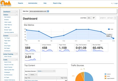 screenshot-Open Web Analytics-1