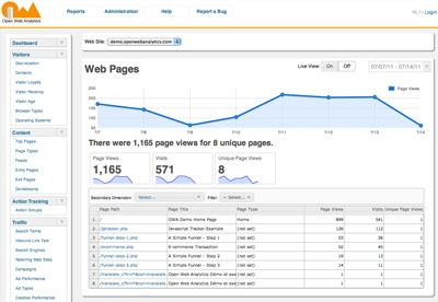 screenshot-Open Web Analytics-2