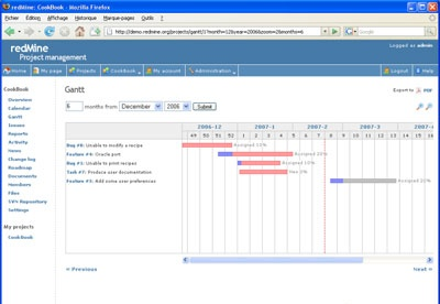screenshot-Redmine-2